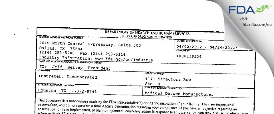 Instratek FDA inspection 483 Apr 2012