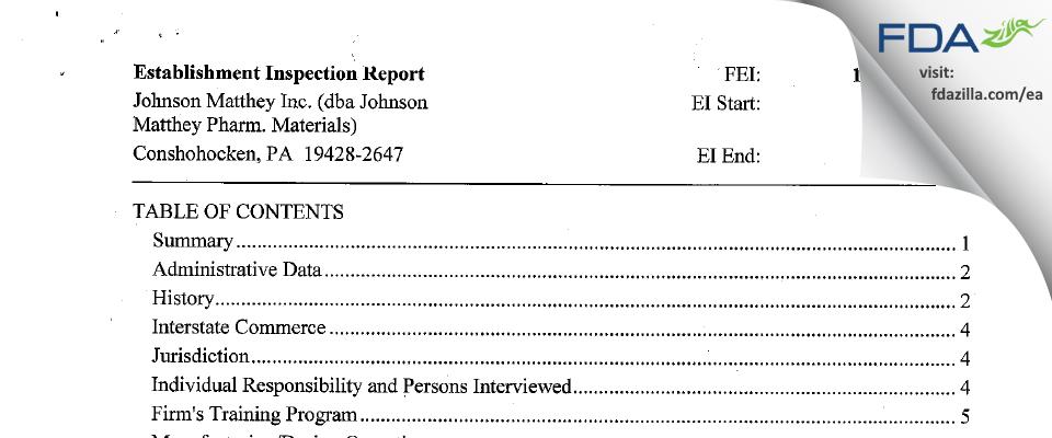 Johnson Matthey (dba Johnson Matthey Pharm. Materials) FDA inspection 483 Aug 2015