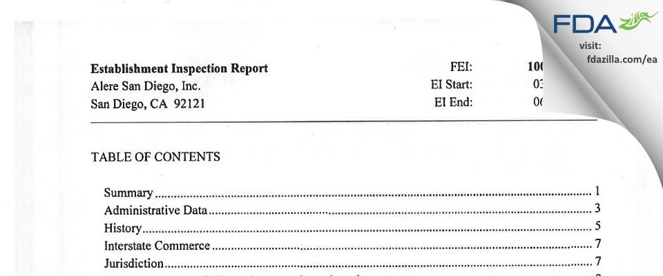 Alere San Diego FDA inspection 483 Jun 2012