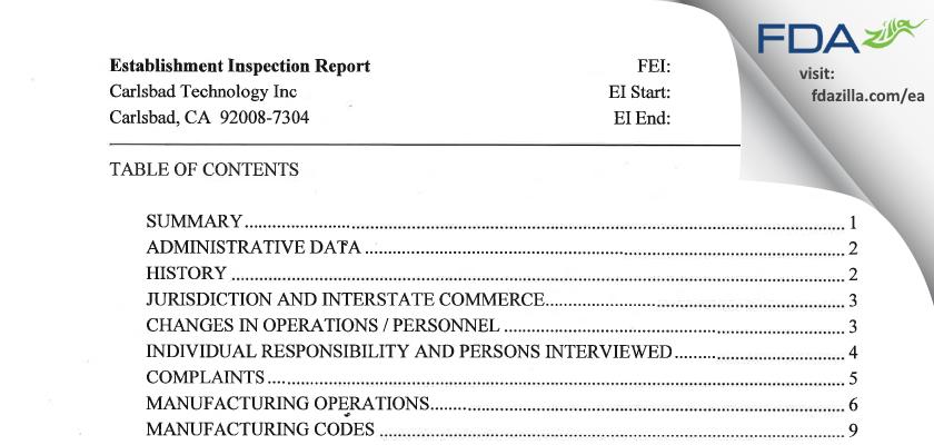 Carlsbad Technology FDA inspection 483 Jan 2008