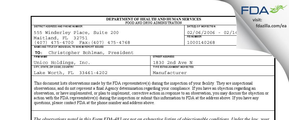 Perrigo Florida FDA inspection 483 Feb 2006
