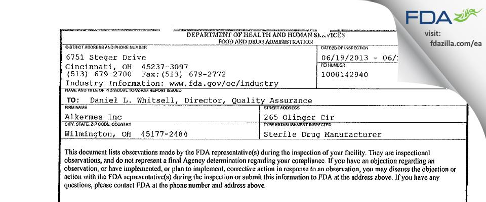 Alkermes FDA inspection 483 Jun 2013