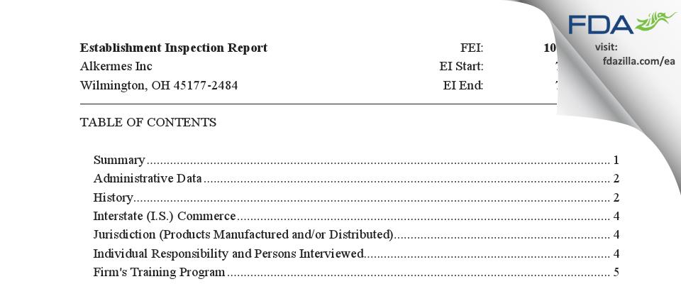 Alkermes FDA inspection 483 Jul 2018