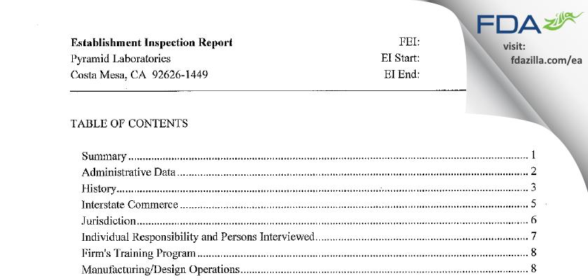 Pyramid Labs FDA inspection 483 Feb 2011