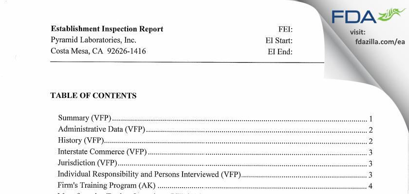 Pyramid Labs FDA inspection 483 Apr 2012