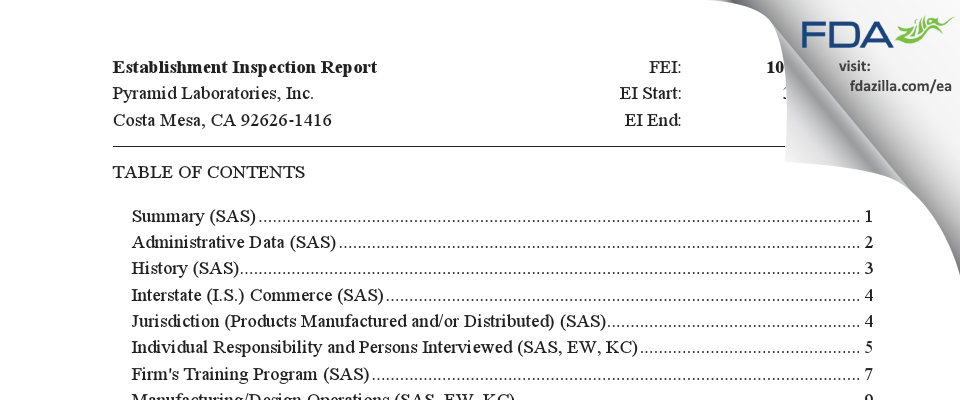 Pyramid Labs FDA inspection 483 Apr 2018