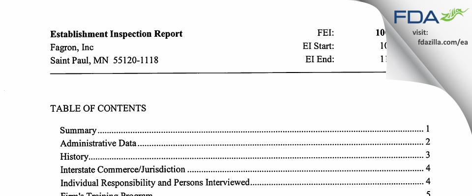 Fagron FDA inspection 483 Nov 2013