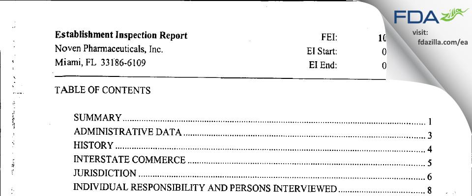Noven Pharmaceuticals FDA inspection 483 Jul 2007