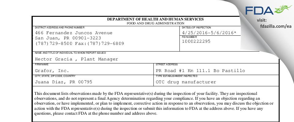 Grafor FDA inspection 483 May 2016