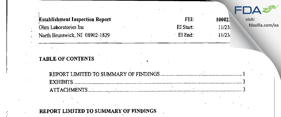 Ohm Labs FDA inspection 483 Nov 2004