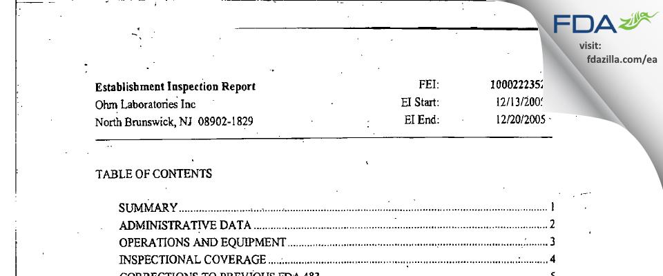 Ohm Labs FDA inspection 483 Dec 2005