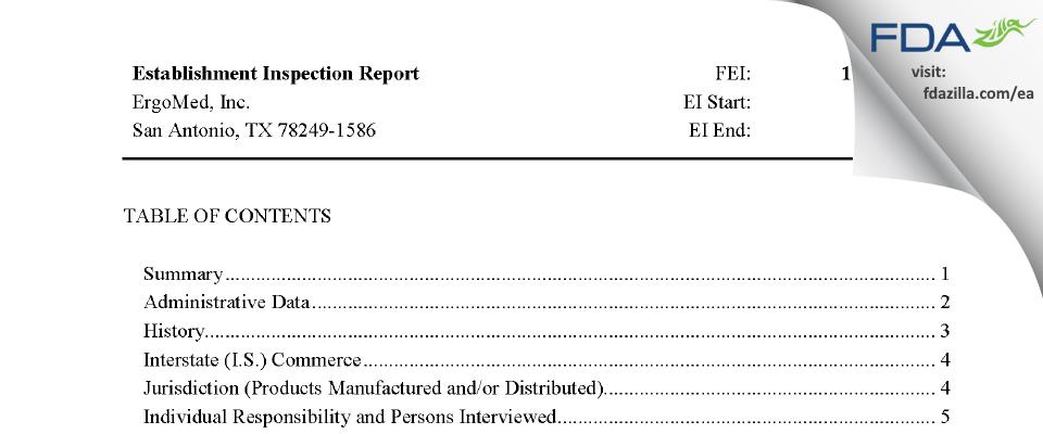 ErgoMed FDA inspection 483 Aug 2019