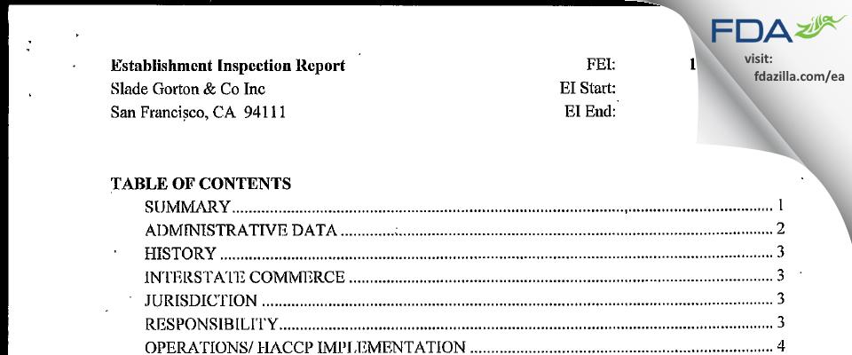 Slade Gorton & Co FDA inspection 483 Oct 2003