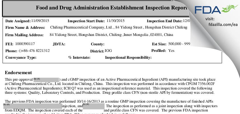 Chifeng Pharmaceutical Company FDA inspection 483 Dec 2015