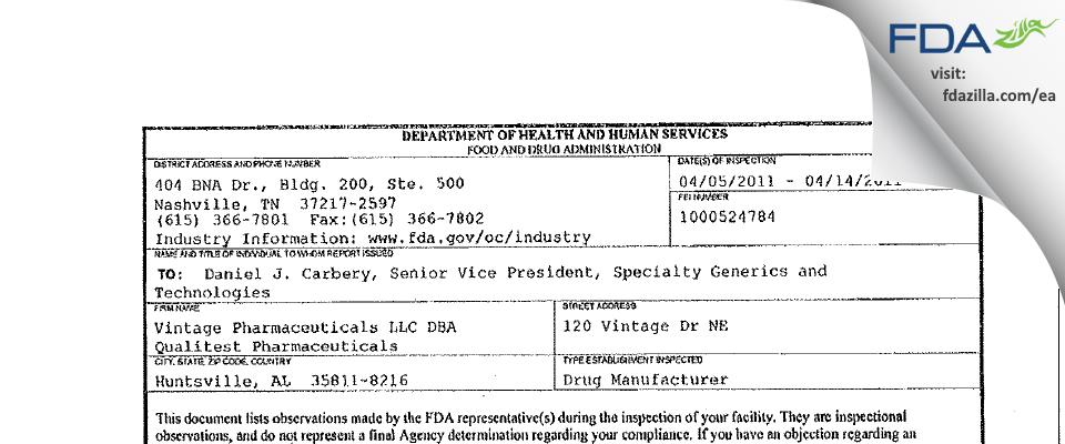 Qualitest Pharmaceuticals FDA inspection 483 Apr 2011