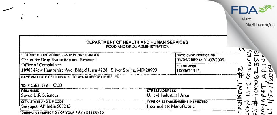 Suven Pharmaceuticals FDA inspection 483 Jan 2009