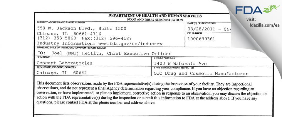 Concept Labs FDA inspection 483 Apr 2011