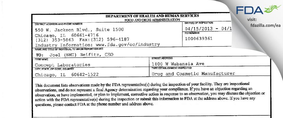 Concept Labs FDA inspection 483 Apr 2013