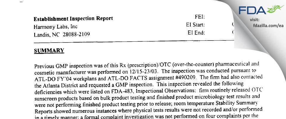 Ei FDA inspection 483 Jan 2005