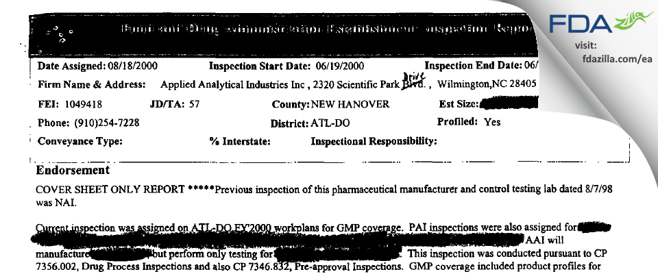 Alcami Carolinas FDA inspection 483 Jun 2000