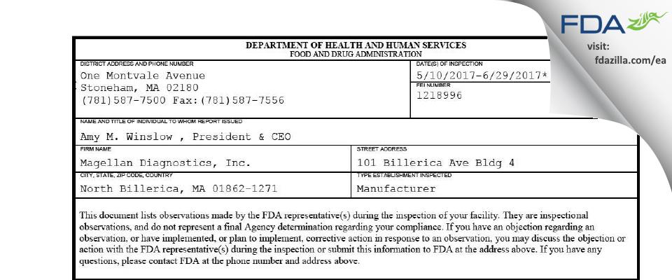 Magellan Diagnostics FDA inspection 483 Jun 2017