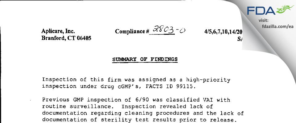 Aplicare Products FDA inspection 483 Apr 2000