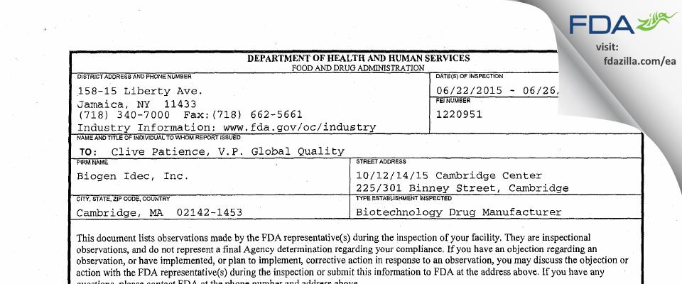 Biogen FDA inspection 483 Jun 2015