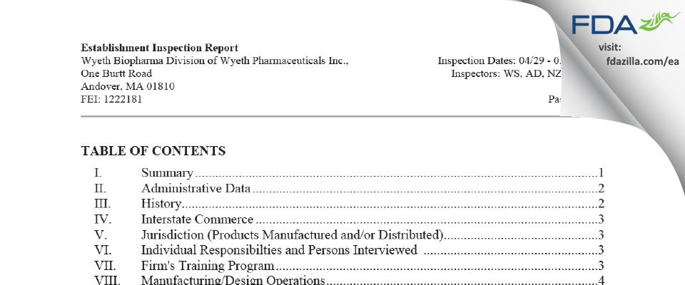 Wyeth BioPharma Division of Wyeth Pharmaceuticals FDA inspection 483 May 2019