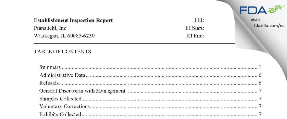 Pfanstiehl FDA inspection 483 Oct 2017