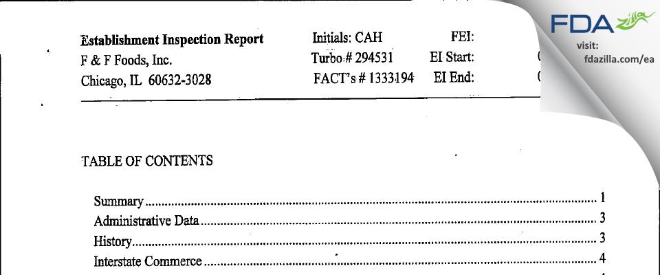 Universal Holdings I dba Smith Brothers Company FDA inspection 483 Mar 2012