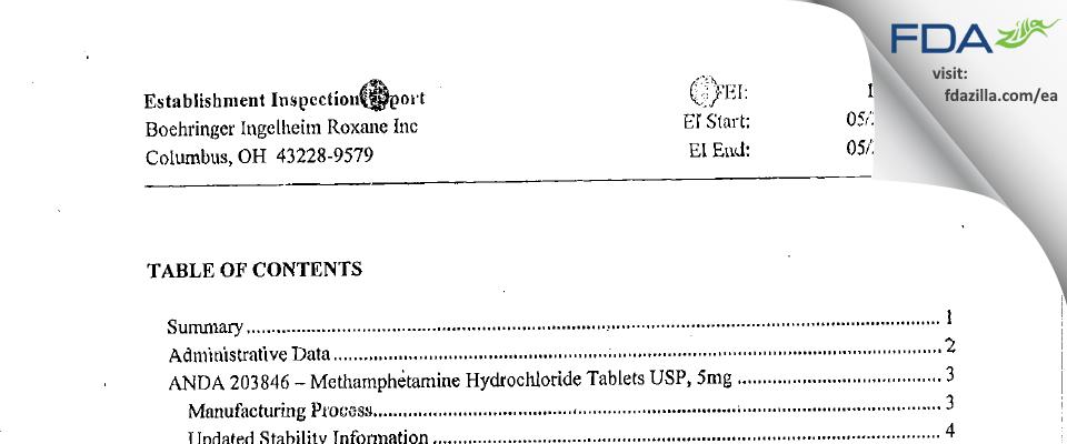 Hikma FDA inspection 483 May 2013