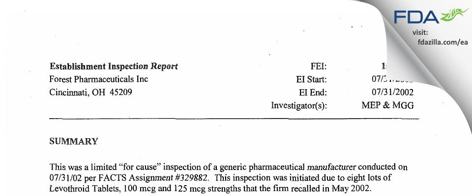 Allergan Sales FDA inspection 483 Jul 2002