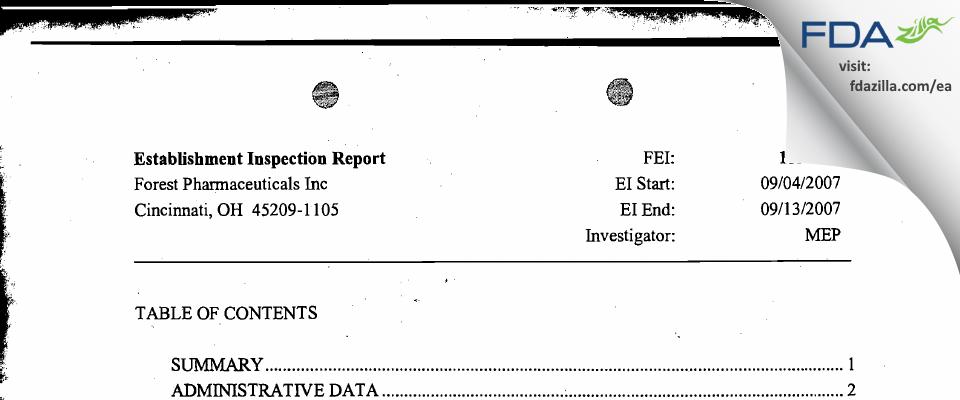 Allergan Sales FDA inspection 483 Sep 2007