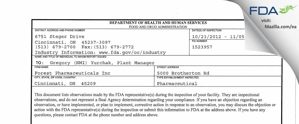 Allergan Sales FDA inspection 483 Nov 2012
