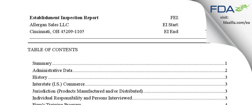Allergan Sales FDA inspection 483 Jul 2019