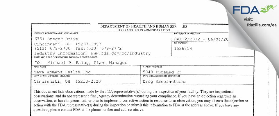 Teva Womens Health FDA inspection 483 Jun 2012