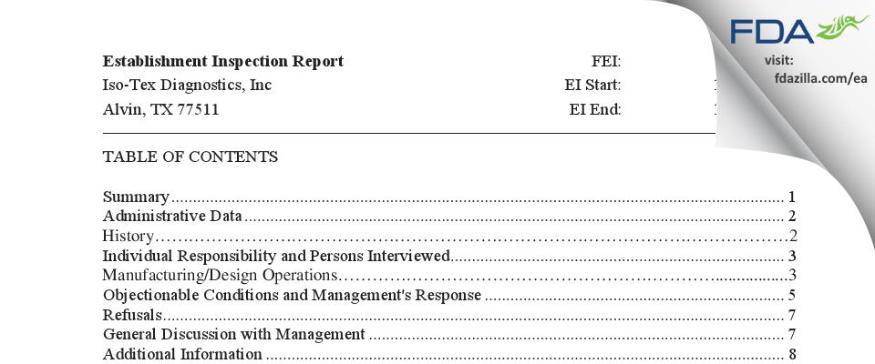 Iso-Tex Diagnostics FDA inspection 483 Jan 2018