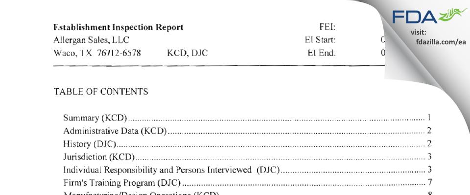Allergan Sales FDA inspection 483 Mar 2009