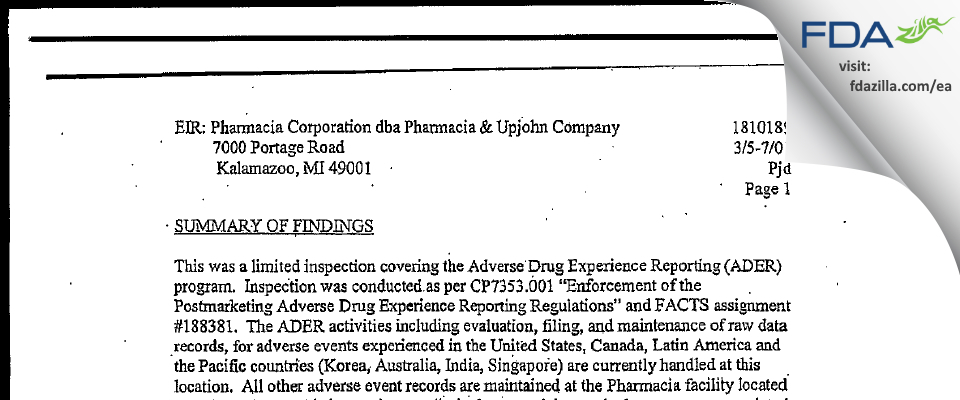 Pharmacia & Upjohn Company FDA inspection 483 Mar 2001