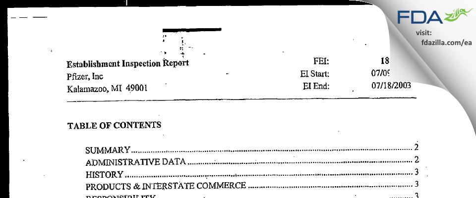 Pharmacia & Upjohn Company FDA inspection 483 Jul 2003