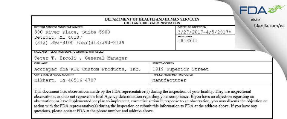 Accra Pac dba KIK Custom Products FDA inspection 483 Apr 2017