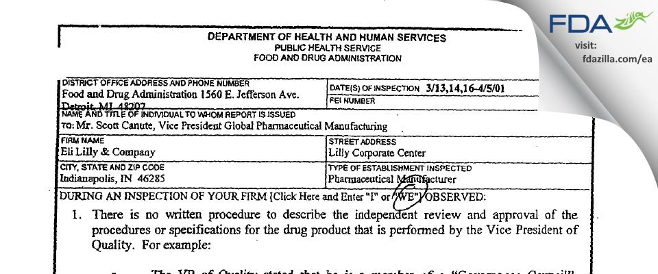 Eli Lilly & Company FDA inspection 483 Apr 2001