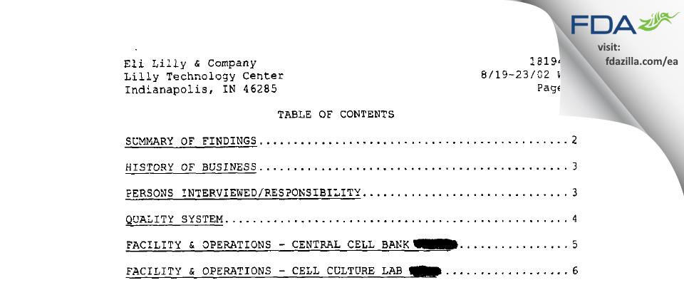 Eli Lilly & Company FDA inspection 483 Aug 2002