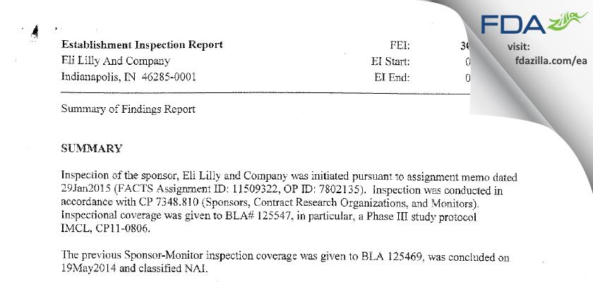 Eli Lilly & Company FDA inspection 483 May 2015