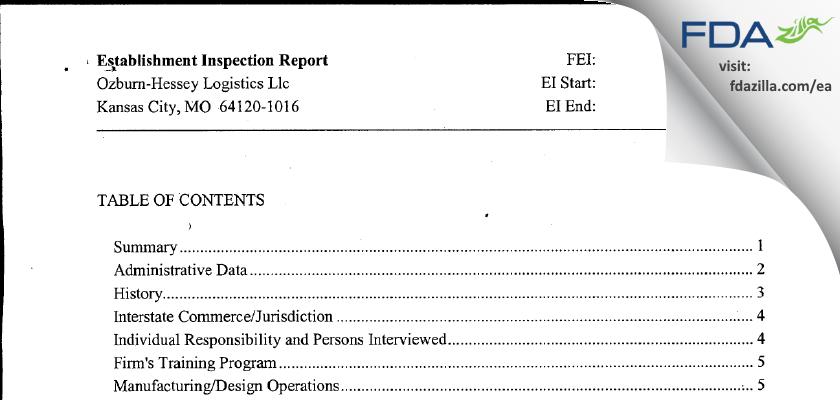 GEODIS Logistics FDA inspection 483 Dec 2011