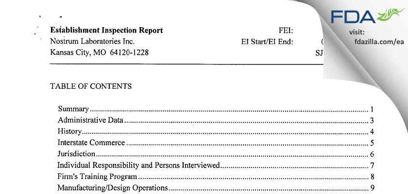Nostrum Labs FDA inspection 483 Jan 2013