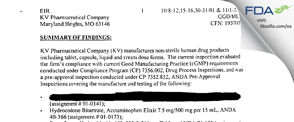 Nesher Pharmaceuticals (USA) FDA inspection 483 Nov 2001