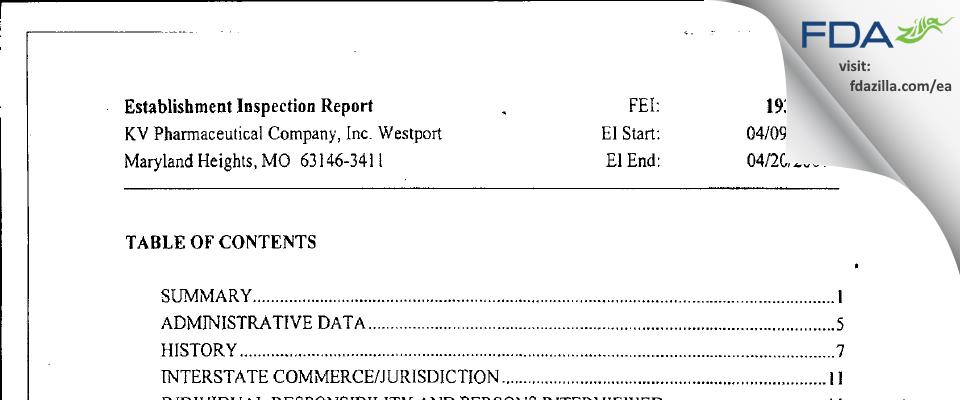 Nesher Pharmaceuticals (USA) FDA inspection 483 Apr 2007