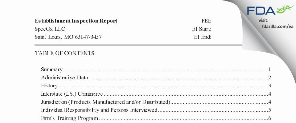 SpecGx FDA inspection 483 Sep 2019