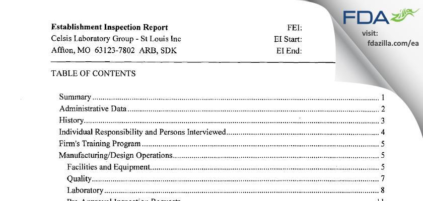 Alcami Missouri FDA inspection 483 Feb 2012